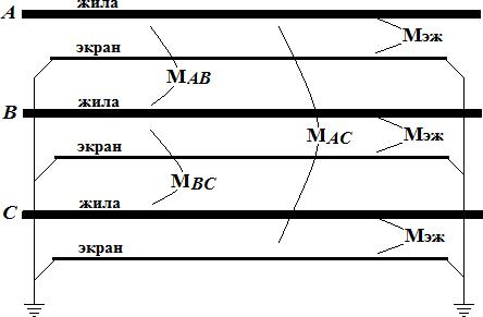 Заземление экранов с двух сторон