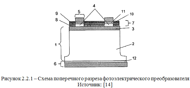 каскадный фотоэлектрический преобразователь