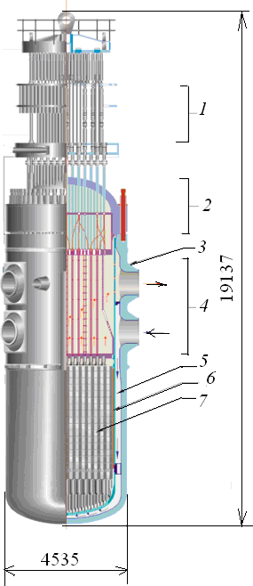 Активная зона АЭС реактора ВВЭР-1000
