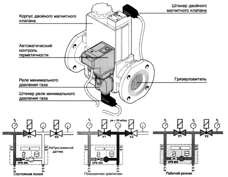 Автоматический контроль герметичности VРS-504