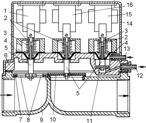 Блок питания газовый (БПГ)