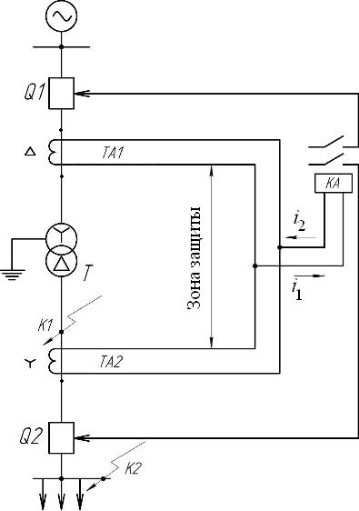Дифференциальная защита трансформатора