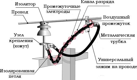 Длинно-искровой петлевой разрядник