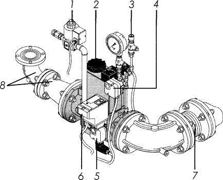 Двойной магнитный клапан