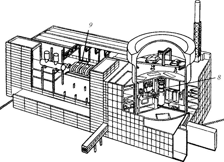 главный корпус АЭС с реактором ВВЭР-1000
