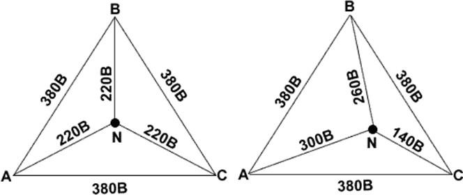 Графическое представление напряжений при смещении нейтрали