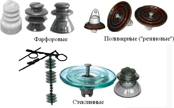 Изоляторы для крепления проводов ВЛЭП