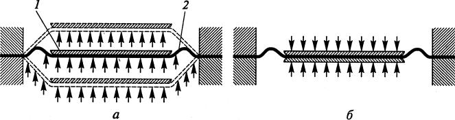 Кольцевая мембрана