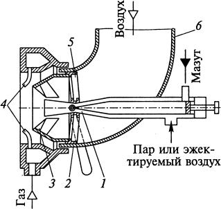 Комбинированная газомазутная горелка с принудительной подачей воздуха