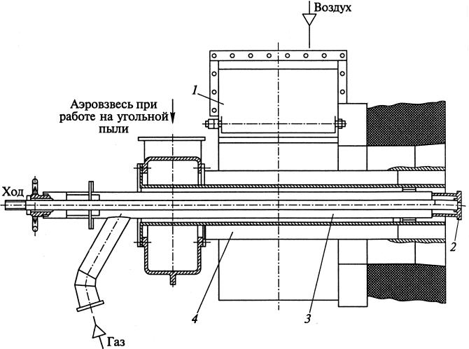 Комбинированная пылегазовая горелка с центральной подачей газа