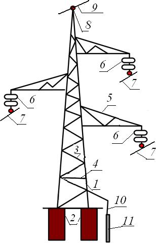 металлическая опора ВЛЭП 220-330 кВ