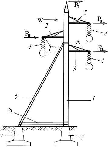 одностоечная железобетонная опора с подкосом35–220 кВ