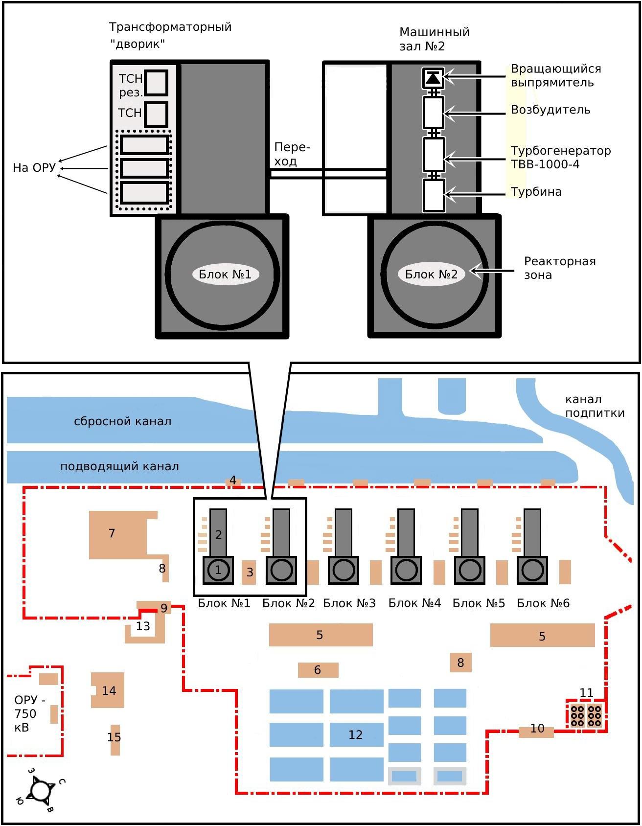 План размещения зданий и оборудования ЗАЭС