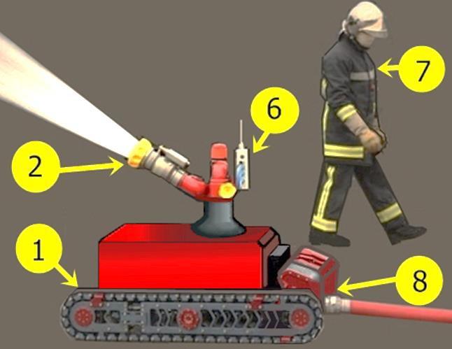 пожарный робот с минимальной комплектацией