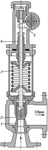 Предохранительно-сбросной клапан ППК-4