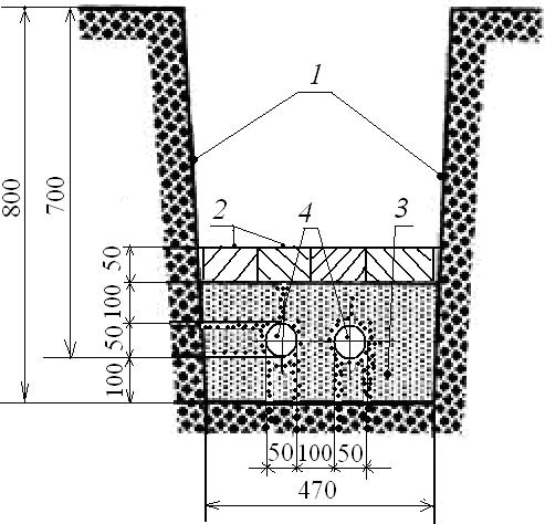 Прокладка силовых кабелей в траншее схема