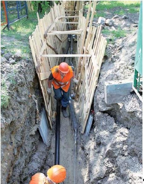 Прокладка силовых кабелей в траншее