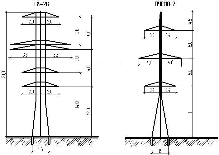 Промежуточные опоры ВЛЭП 110 кВ и 35 кВ