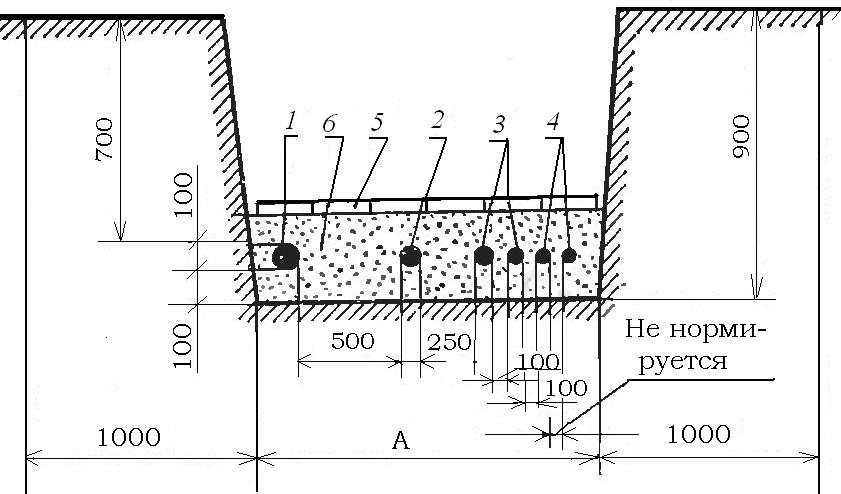 Расстояния между кабелями, прокладываемых в траншеях