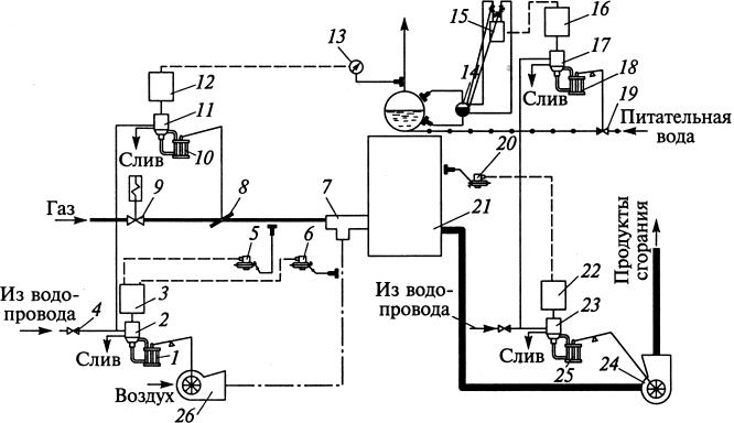 схема автоматизированной системы Кристалл