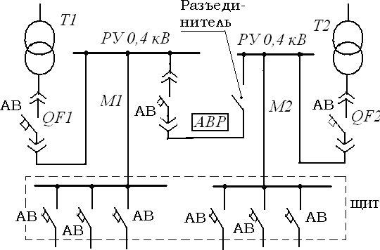 Схема «блок ТП — щит»