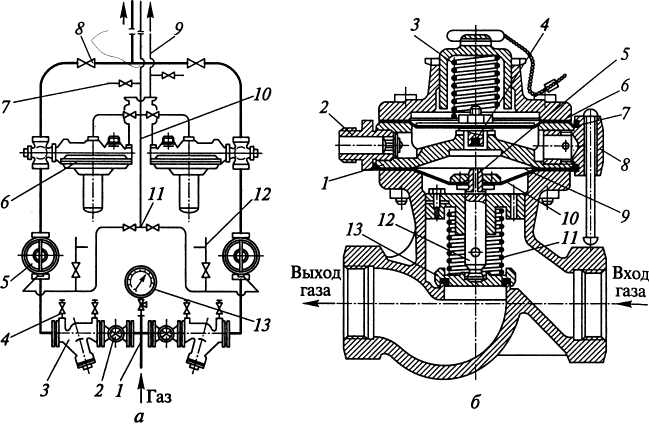 Схема обвязки шкафной ГРУ c ПЗК ПКК-40М