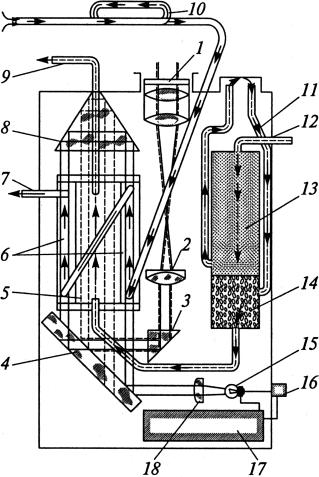 Схема оптического газоиндикатора ШИ-3