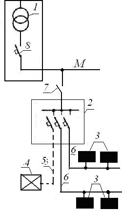 Схема питания освещения от одно-трансформаторной подстанции