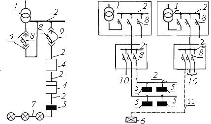схема питания рабочего и аварийного (эвакуационного) освещения от однотрансформаторных КТП