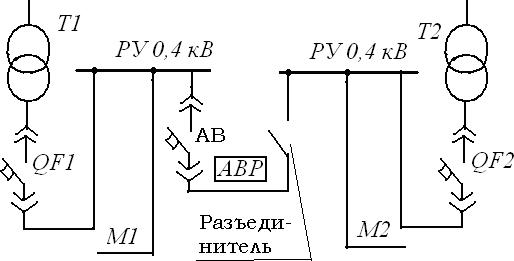 схема подключения магистралей к двух-трансформаторной подстанции