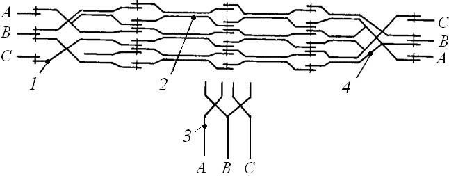 Схема расположения фаз в шинопроводе со спаренными фазами
