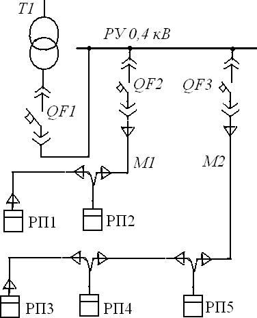 схема расположения кабельных магистралей в цеху
