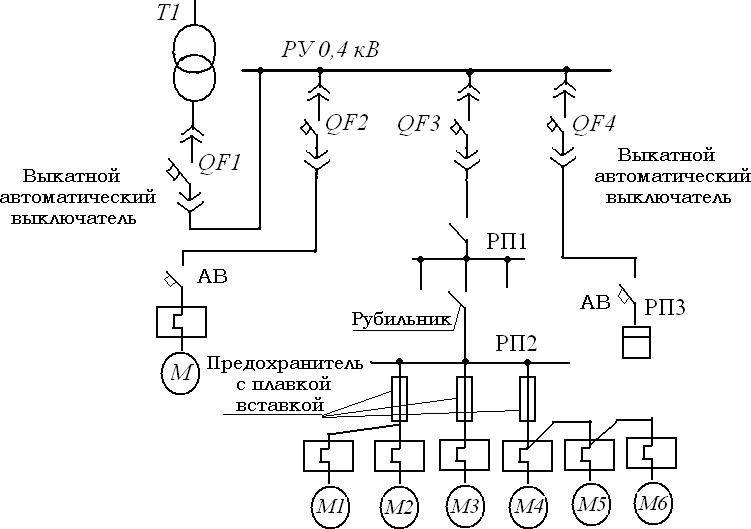 схема распределения электроэнергии