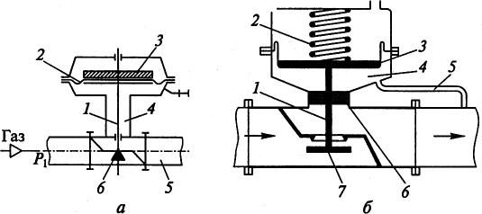 Схема регуляторов давления