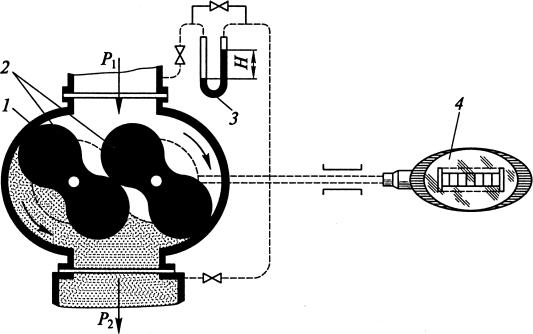 Схема ротационного счетчика типа РГ