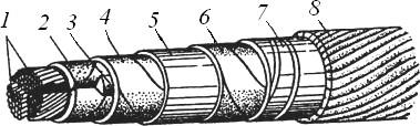 Схема силового кабеля