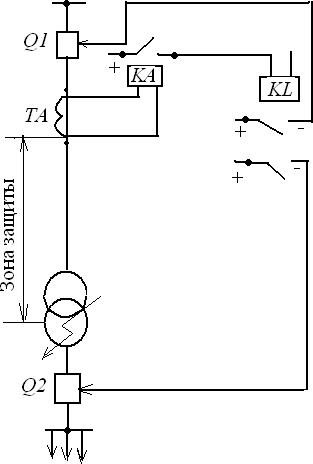 Схема токовой отсечки трансформатора - однолинейная схема защиты