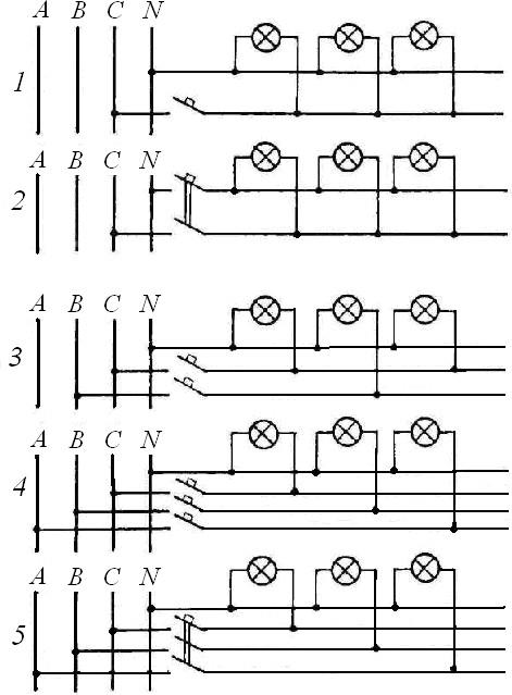 Схемы групповых линии при трехфазной системе с нулевым проводом