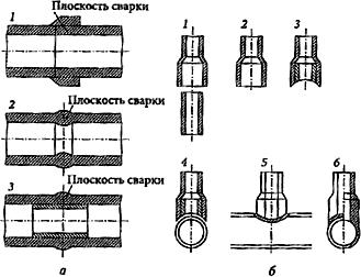 Соединения полиэтиленовых труб