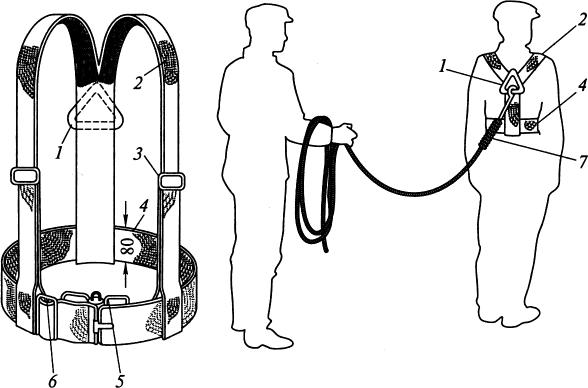 Спасательный пояс с веревкой