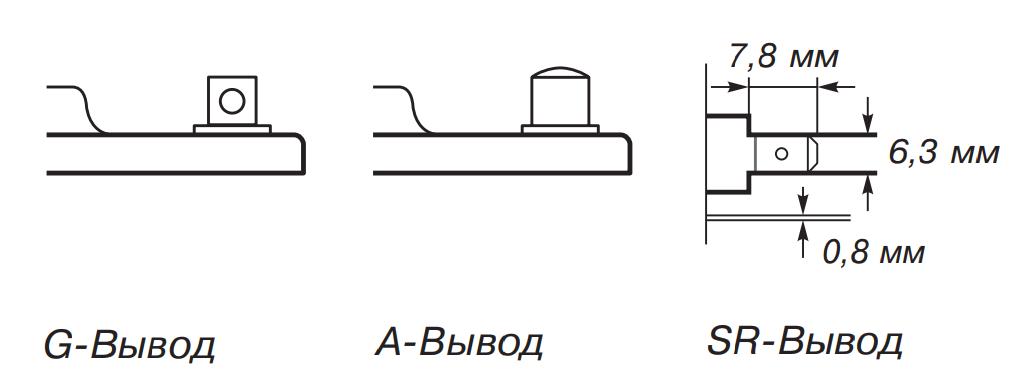 Типы выводов аккумуляторов