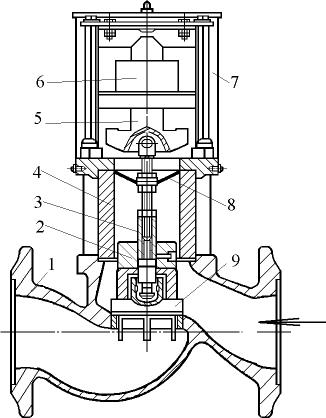 Вентиль ВНД-80