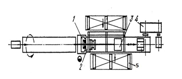 Функциональная схема стана ZTAL - 50 T