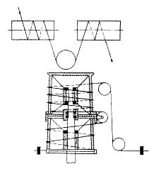 Схема намотки проволоки на сдвоенные барабаны