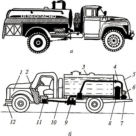 Автомобиль-топливозаправщик