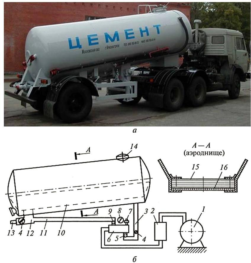Цистерна для перевозки цемента