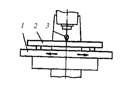 Контроль отклонения от параллельности рабочей поверхности стола траектории его продольного и поперечного перемещения