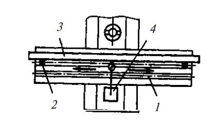 Контроль отклонения от параллельности среднего паза стола траектории его продольного перемещения