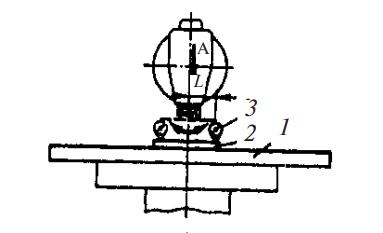 Контроль отклонения от перпендикулярности рабочей поверхности