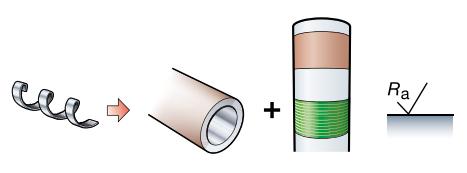 Короткая спиралевидная стружка